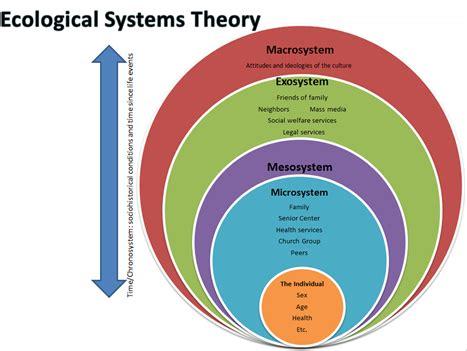 Psychodynamic Approach - Essay by Shannongrundy